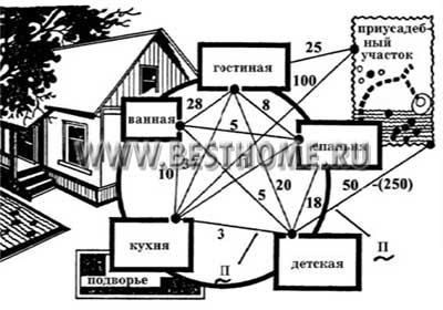 http://www.mukhin.ru/besthome/buildfund/02_005.jpg