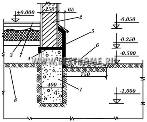 Теплоизоляция листовая pl 19-r