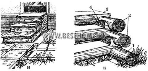 схема деревянного крыльца