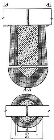 Рис. 101.  Конструктивная схема набивной сваи с расположением на ней балок или плит основания дома.