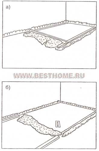 Устройство цементной стяжки по маячным рейкам