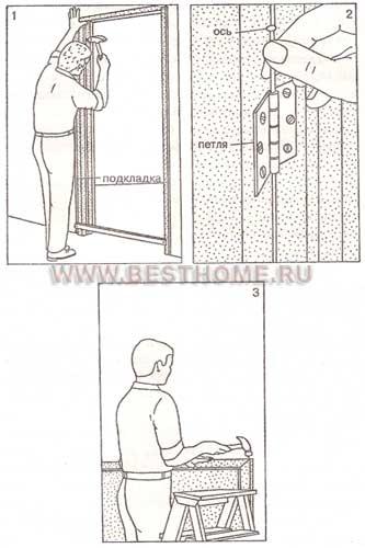 Крепление дверной коробки к стене.
