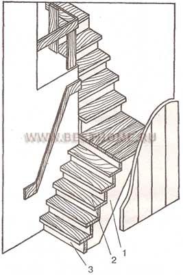 Возможно и то, что одномаршевая лестница на мансарду с лючком.  4. Очень хочется подчеркнуть то, что ширина лестницы.