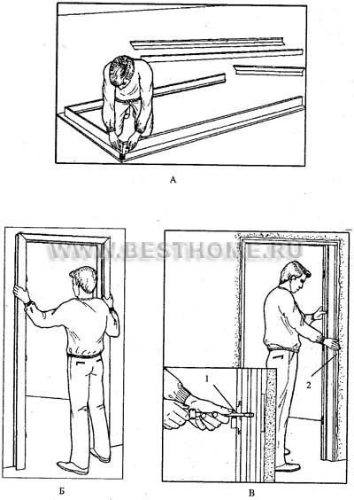 Сборка и установка дверной