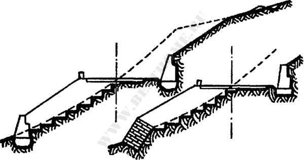 Вертикальная планировка