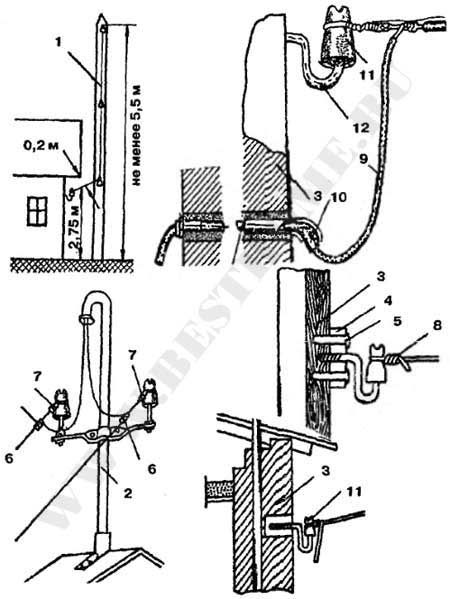 столб воздушной проводки;