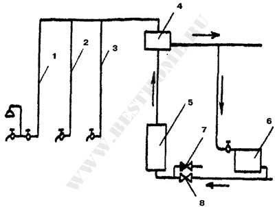 Схема совмещения отопления с