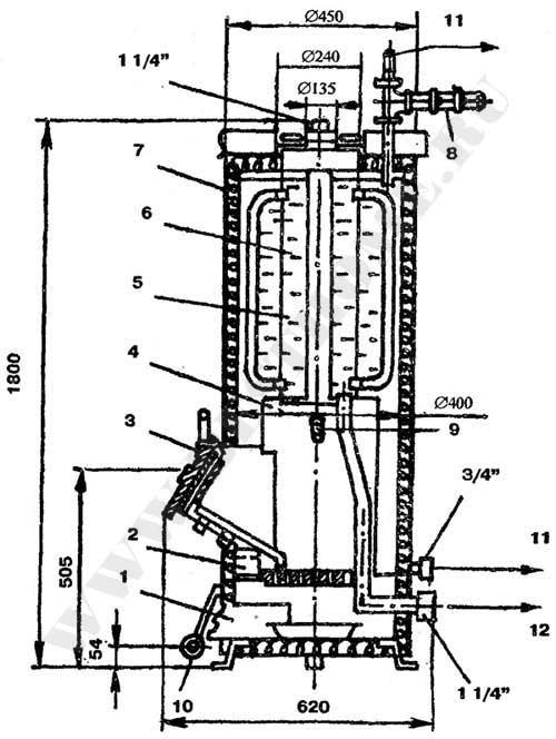 Chaudiere gaz a condensation bulex estimation prix au m2 for Consommation chaudiere gaz condensation