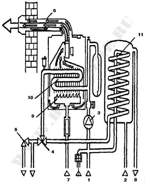 Обвязка настенного газового котла схема зарядного устройства схема Схема подключения настенного газового котла.