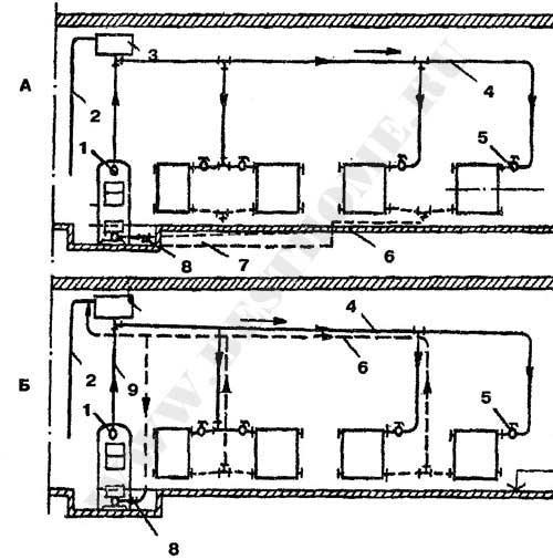 Схема двухтрубной системы квартирного водяного отопления: А- с прокладкой подающей линии под потолком и обратной над...