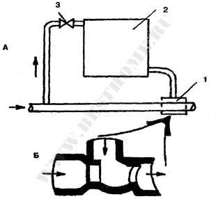 Radiateur equation mixte reims evreux argenteuil for Prix recuperateur chaleur tifon