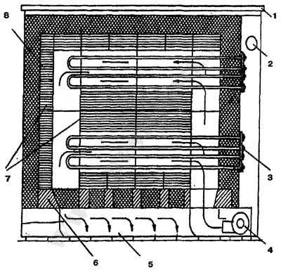 Электровентилятор; 5 - выход