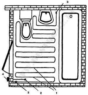 Рис. 89.  Схема устройства теплого пола в ванной комнате: 1 - кабель; 2...