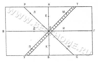 Označevanje tal za polaganje ploščic diagonalno