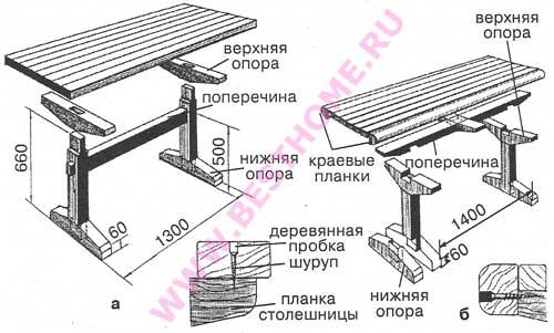 Конструкция стола и скамейки