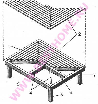 Схема сборки мозаичного стола: 1 - планки; 2 - краевые планки; 3 - продольный брус рамы; 4 - поперечная и...