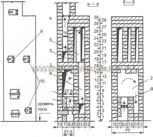 chaudiere viessmann kob devis construction maison en ligne. Black Bedroom Furniture Sets. Home Design Ideas