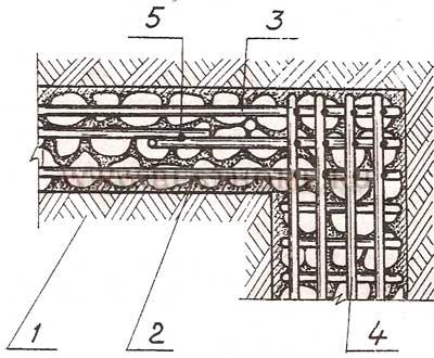 """Рис. 7.Схема армирования  """"плавающего """" фундамента: 1 - грунт; 2 - слой бутобетона; 3 - арматурные прутки; 4..."""