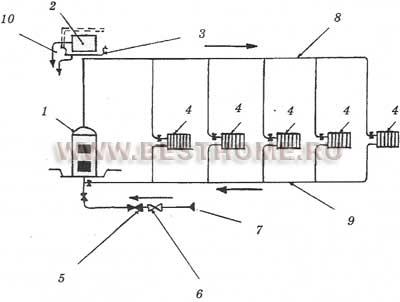 ...схема подключения сварочного выпрямителя электрическая схема Однотрубная схема отопления одноэтажного дома.