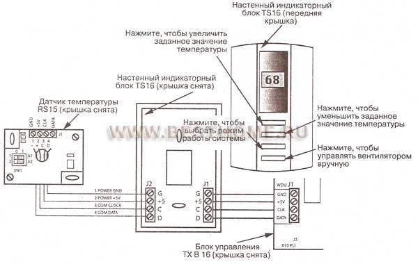 Схема подключения проводов от