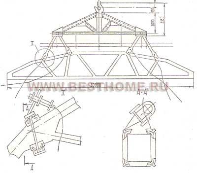 Монтаж балок и ферм покрытия