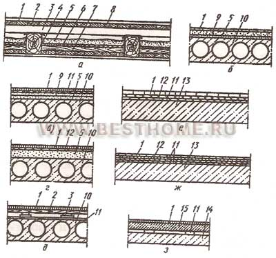 Железобетонный жесткий пол размер железобетонной плиты перекрытия