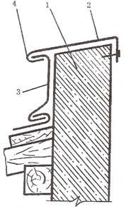 Покрытие парапета