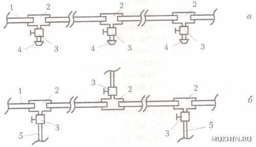 Односторонняя (а) и двухсторонняя (б) схемы прокладки поливочного водопровода: 1 - участок магистральной трубы...