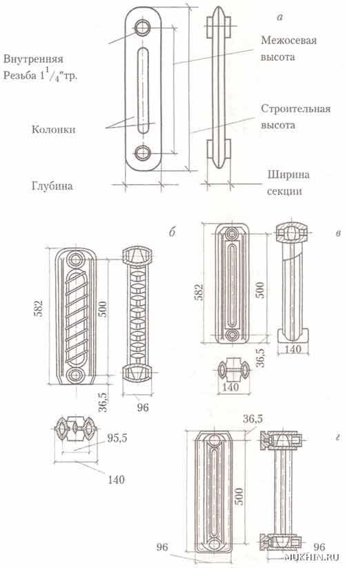 Секция чугунного радиатора