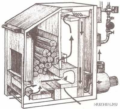 Топливо опилок