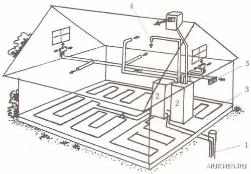 Схема отопления жилого дома