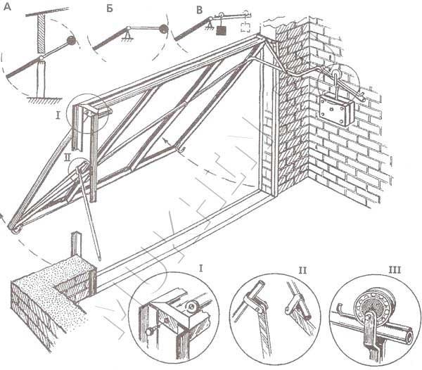 Как сделать гаражные подъемные ворота 121