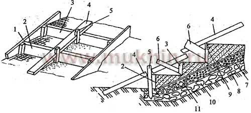 Устройство бетонного пандуса своими руками 39