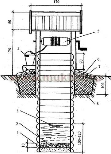 Шахтный колодец, выполненный в