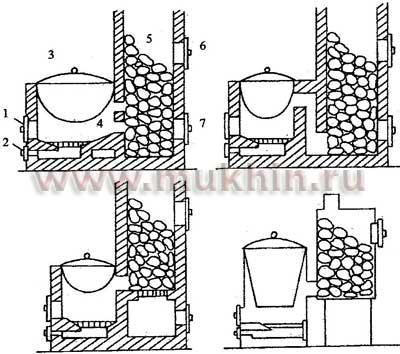 Схемы устройства печей-каменок