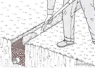 Дренаж участка своими руками на глинистых почвах схема 63