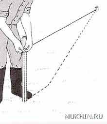 Как измерить высоту склона