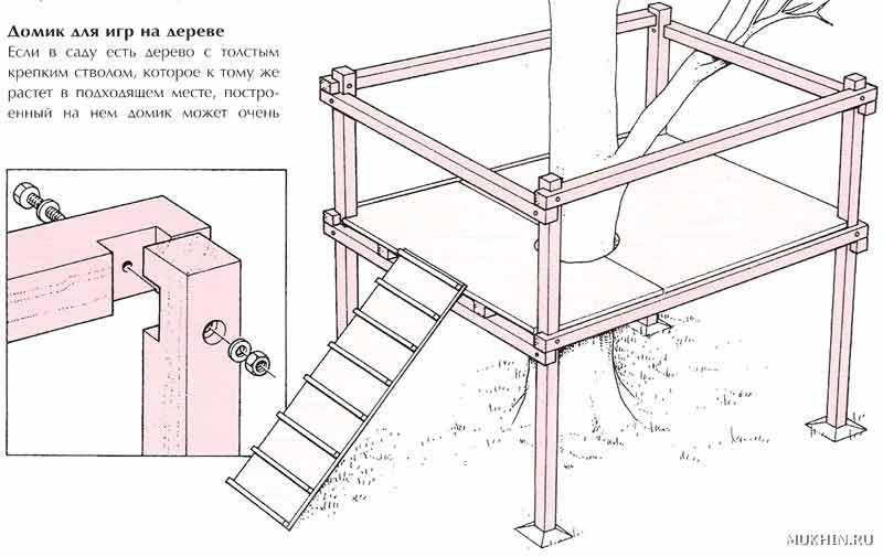 Детские домики для дачи из дерева чертежи фото 88