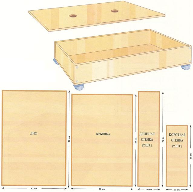 Как сделать выдвижной ящик для кровати своими руками 49