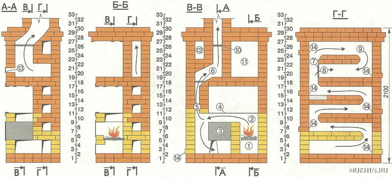 Схема сборки косилки виракс 1.85