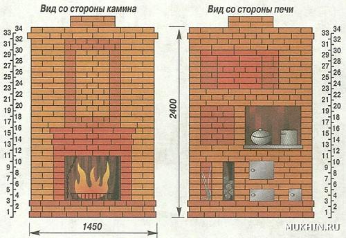 Проекты камины для дома
