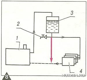 Схема усилителя radiotehnika уп 001 стерео