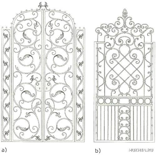 Варианты ворот с