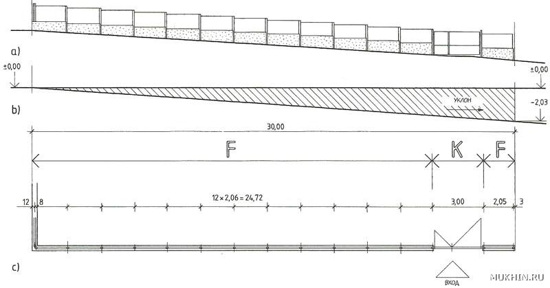 Как сделать забор на участке с уклоном 536