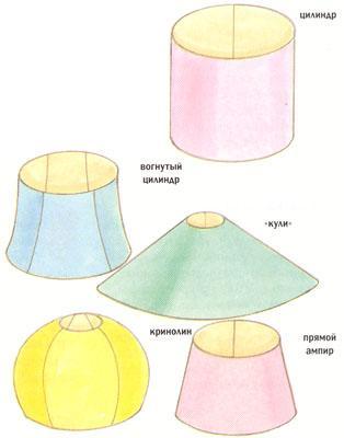 Выкройка для абажура на настольную лампу