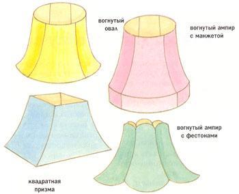 Как сделать на торшер абажур из ткани своими руками