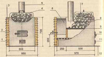 Как сделать печь-каменку для бани своими руками