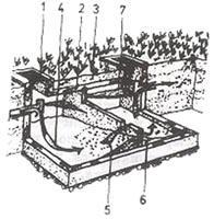 Рис. 16.  Схема отстойника.  1 - ревизионные колодцы; 2 - железобетонное перекрытие; 3 - земляная насыпь; 4...