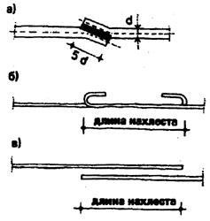 Расчет деревянной балки перекрытия на прогиб пример таблица