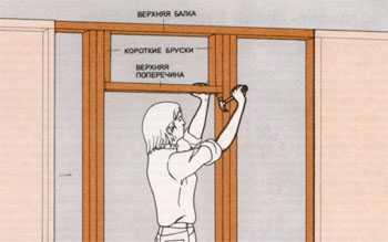 Как сделать деревянную перегородку с дверью